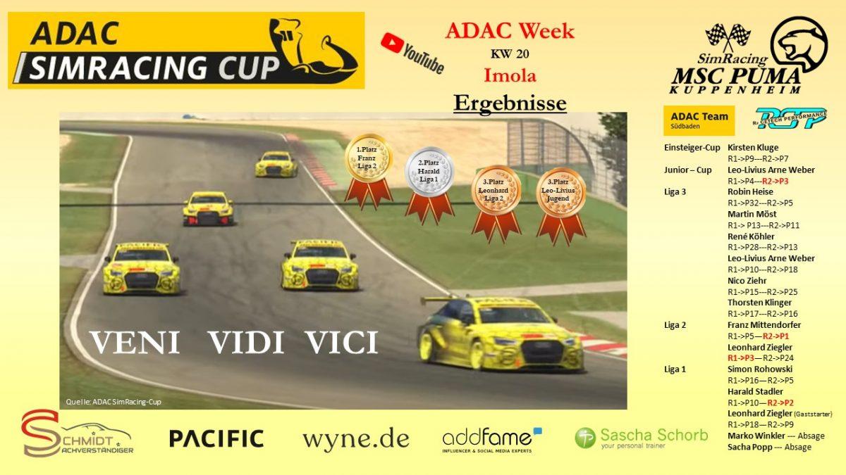 ADAC Sim Cup Ergebnisse Imola