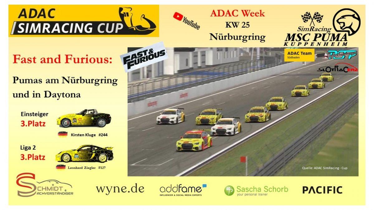 ADAC Sim Cup Titelbild 2 Nurb urgring Titelbild Ergebnis